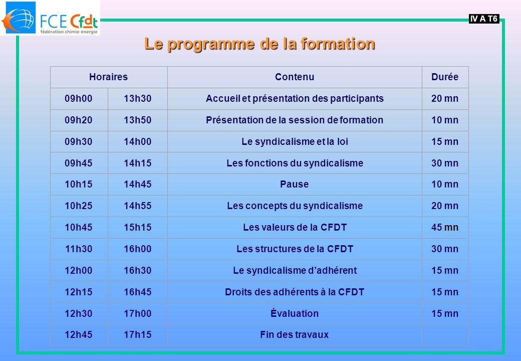 Le programme de la formation