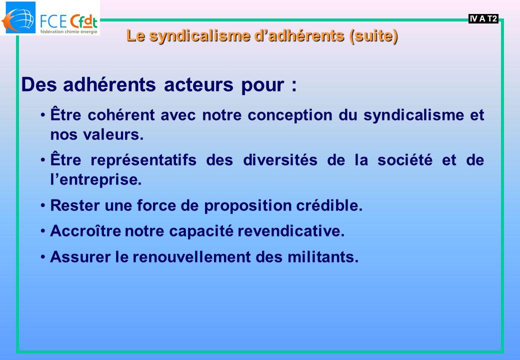 Le syndicalisme d'adhérents (suite)