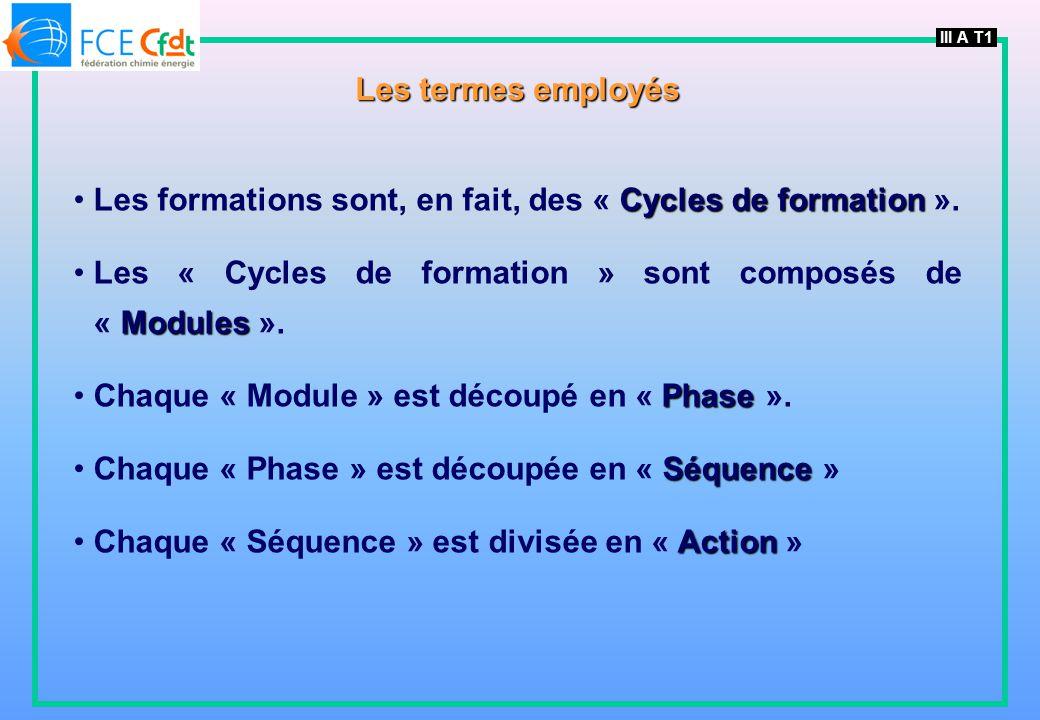 Les formations sont, en fait, des « Cycles de formation ».