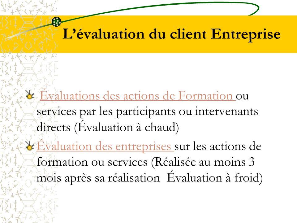 L'évaluation du client Entreprise
