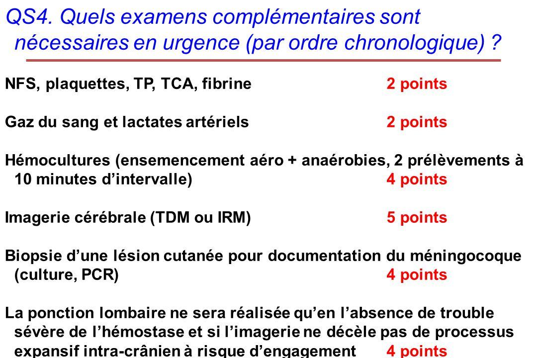 QS4. Quels examens complémentaires sont nécessaires en urgence (par ordre chronologique)