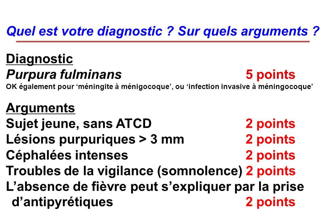 Quel est votre diagnostic Sur quels arguments Diagnostic