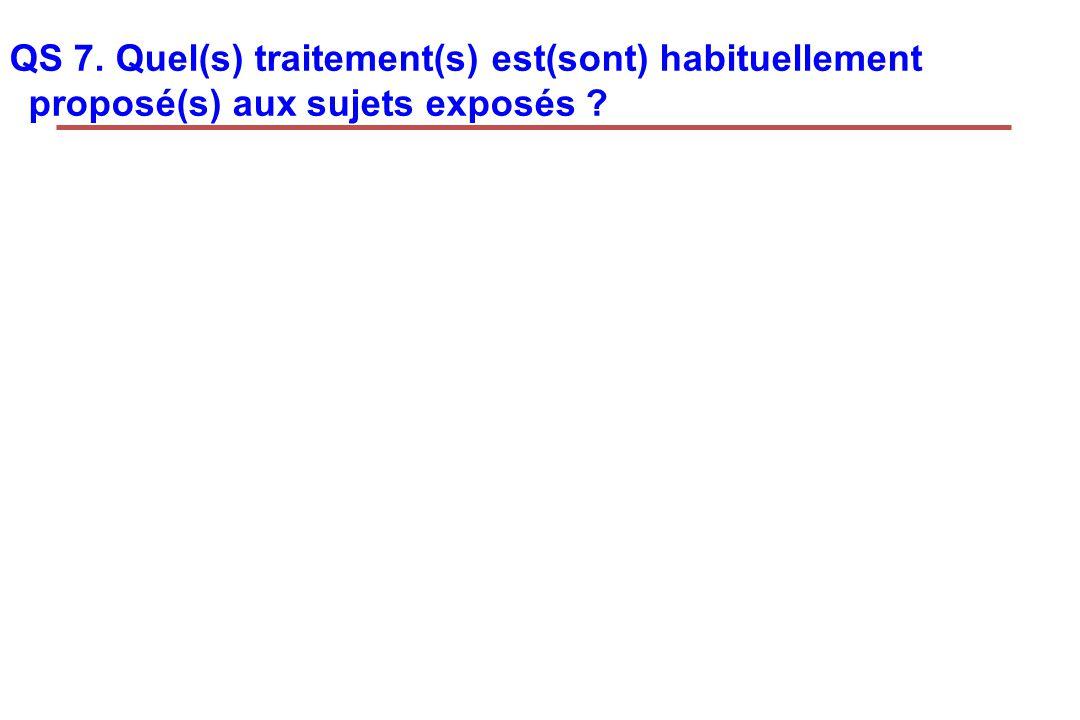 QS 7. Quel(s) traitement(s) est(sont) habituellement proposé(s) aux sujets exposés