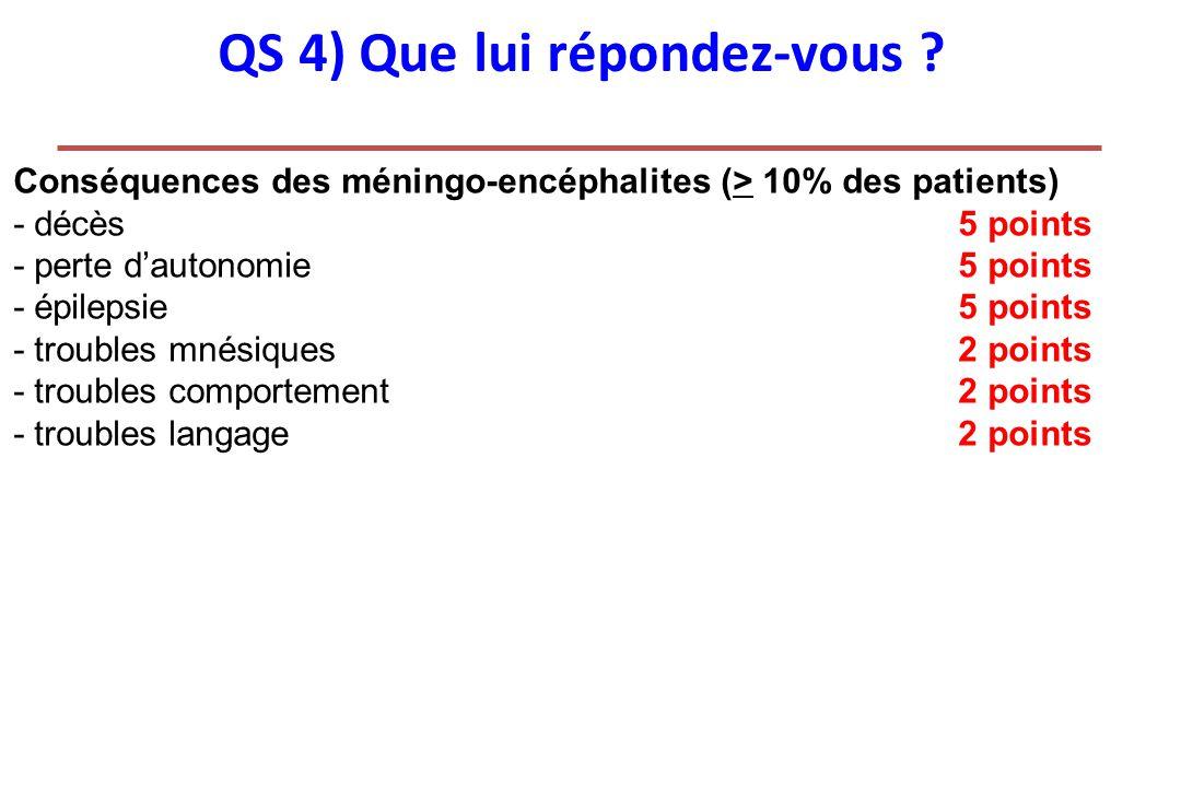 QS 4) Que lui répondez-vous