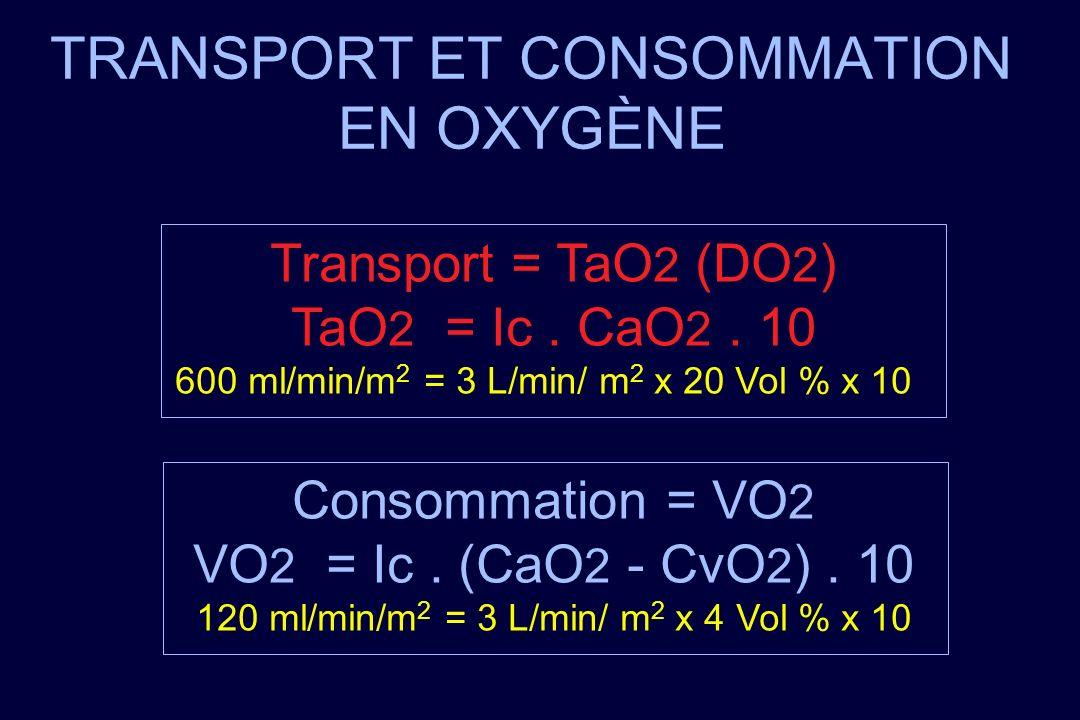 TRANSPORT ET CONSOMMATION EN OXYGÈNE