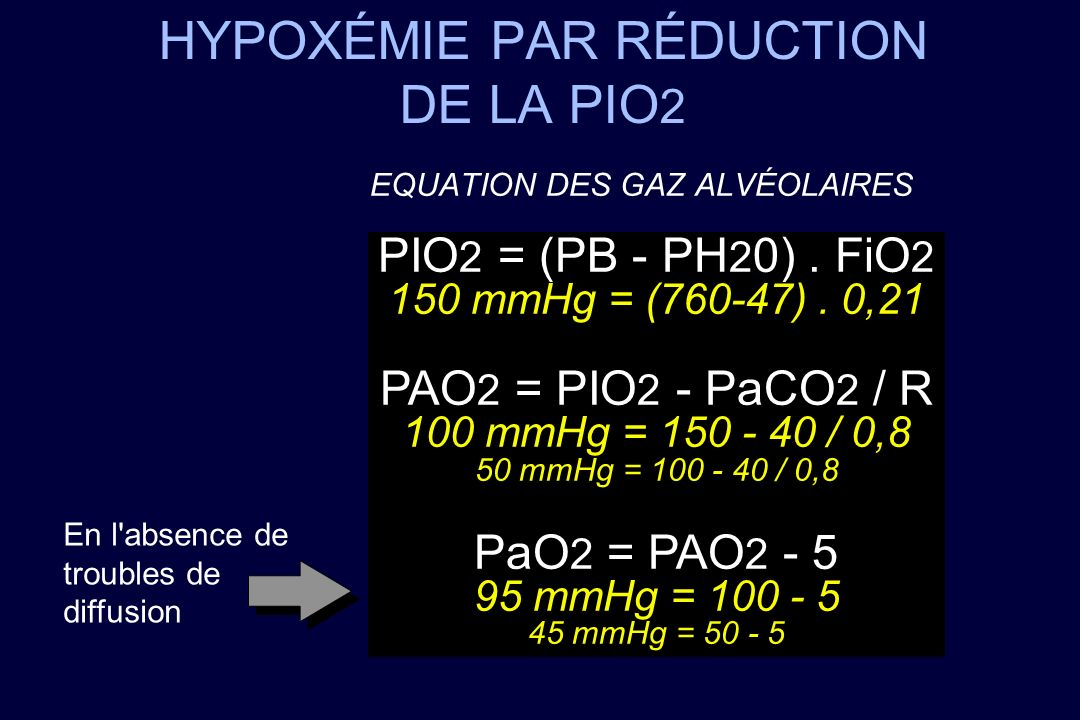 HYPOXÉMIE PAR RÉDUCTION DE LA PIO2
