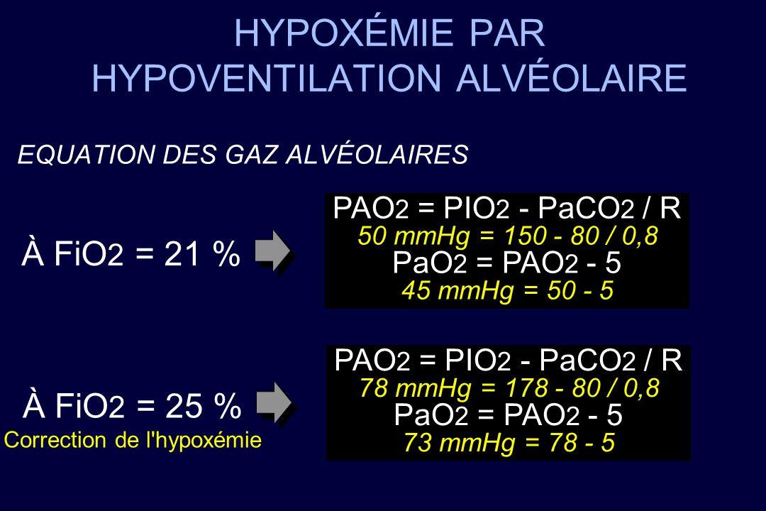 HYPOXÉMIE PAR HYPOVENTILATION ALVÉOLAIRE