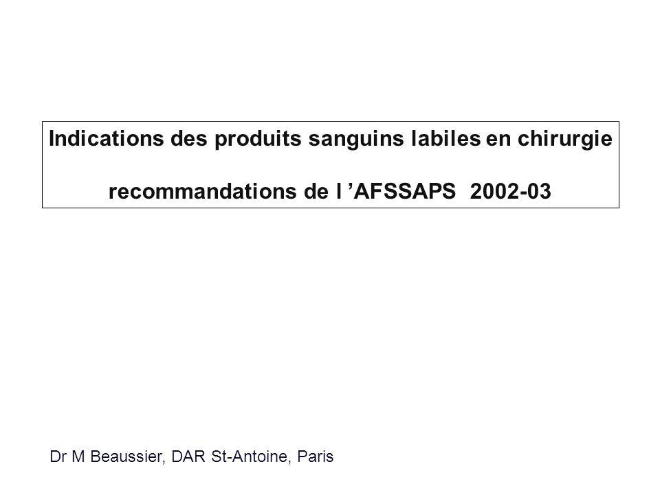 Indications des produits sanguins labiles en chirurgie