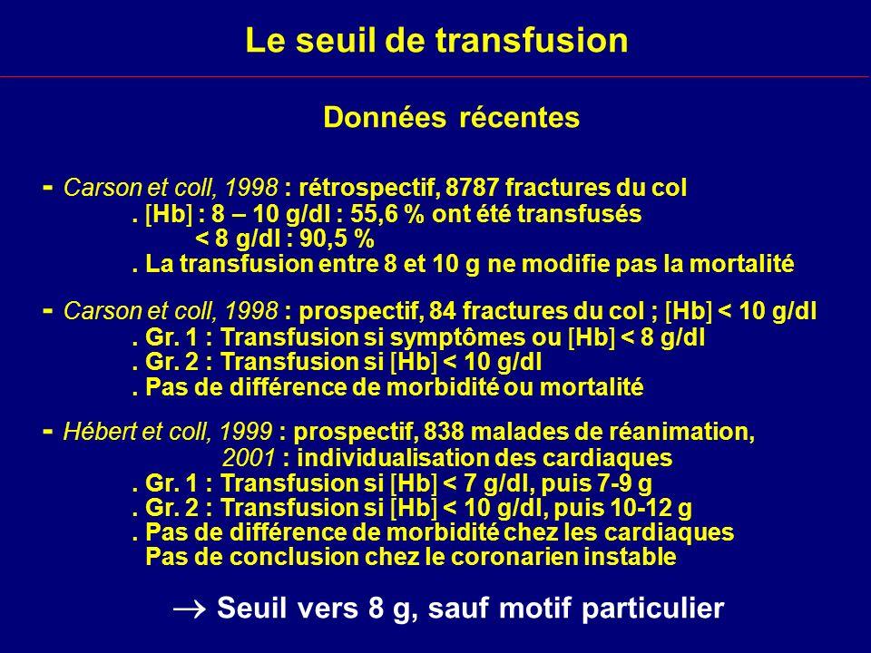 Le seuil de transfusion