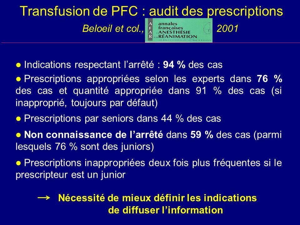 Transfusion de PFC : audit des prescriptions Beloeil et col., 2001