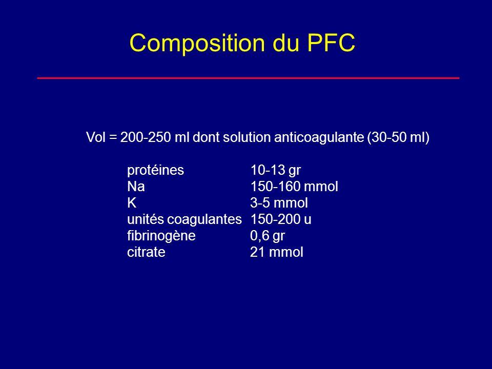 Composition du PFCVol = 200-250 ml dont solution anticoagulante (30-50 ml) protéines 10-13 gr. Na 150-160 mmol.