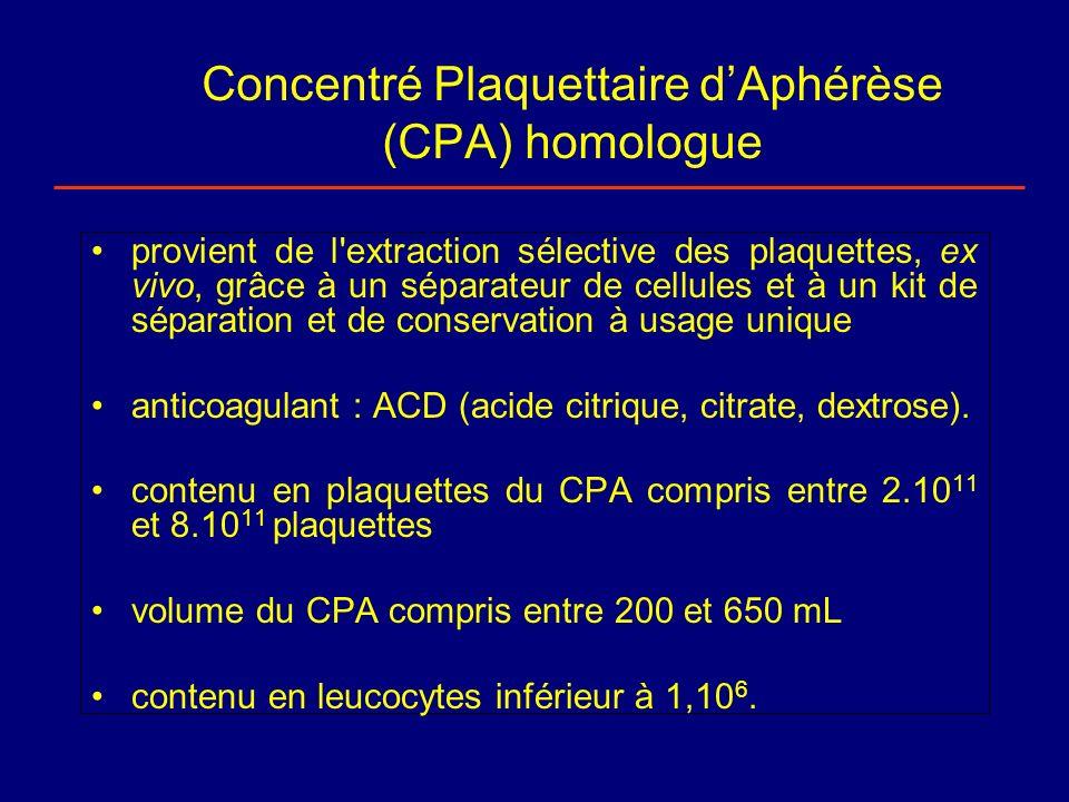 Concentré Plaquettaire d'Aphérèse (CPA) homologue