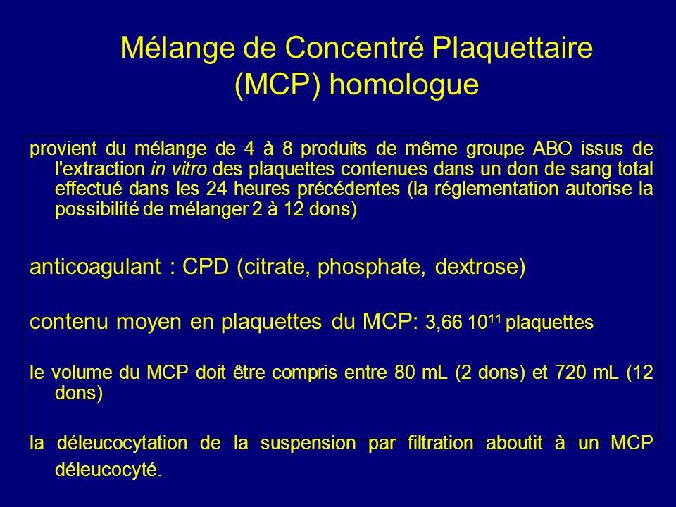 Mélange de Concentré Plaquettaire (MCP) homologue
