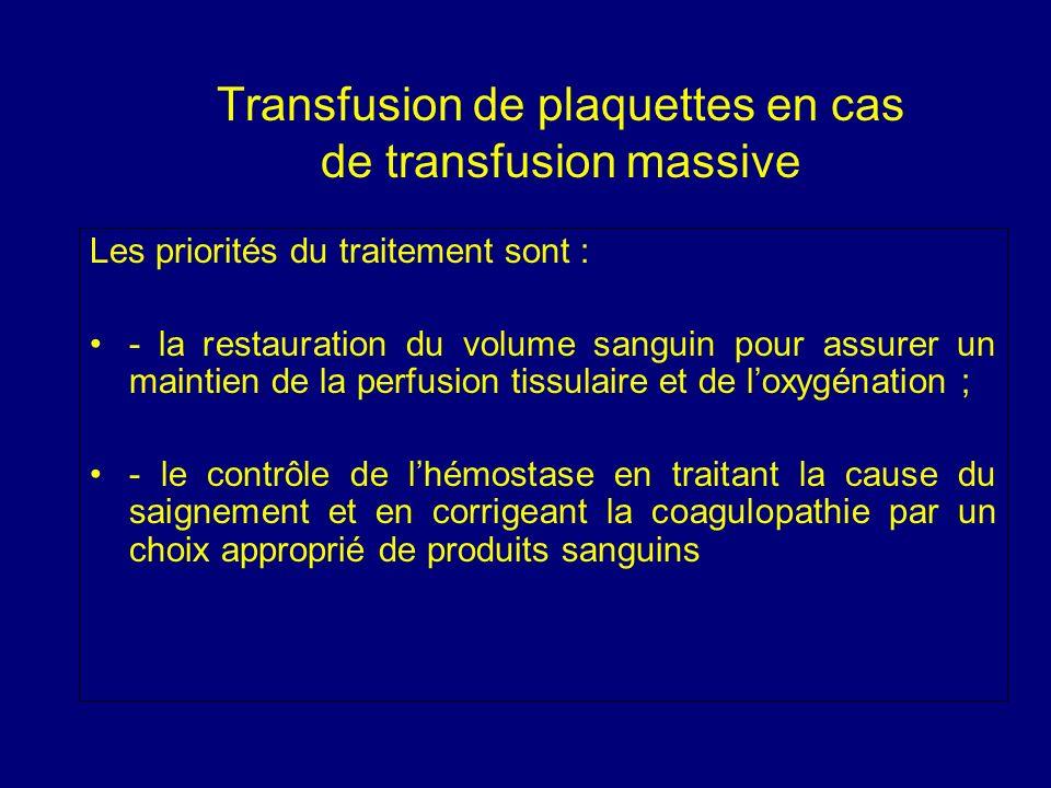 Transfusion de plaquettes en cas de transfusion massive