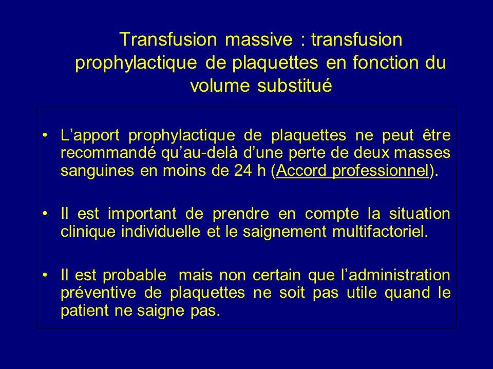 Transfusion massive : transfusion prophylactique de plaquettes en fonction du volume substitué