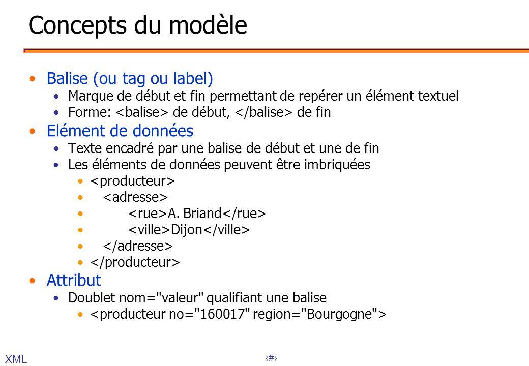 Concepts du modèle Balise (ou tag ou label) Elément de données