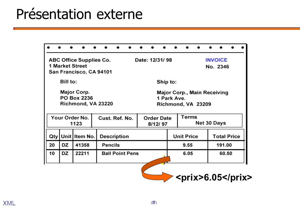 Présentation externe <prix>6.05</prix> XML