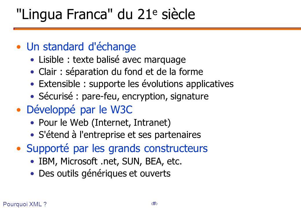 Lingua Franca du 21e siècle