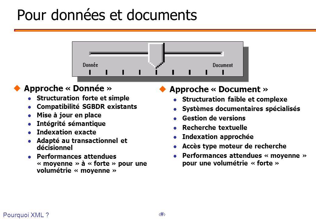 Pour données et documents