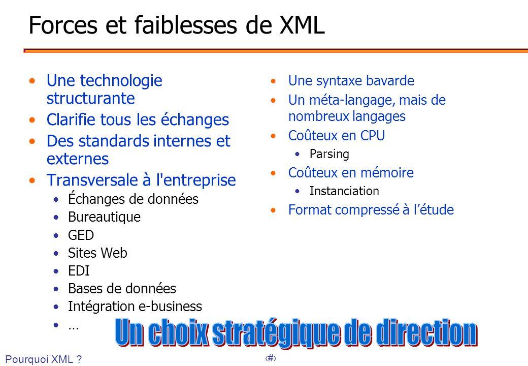 Forces et faiblesses de XML