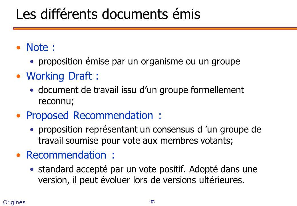 Les différents documents émis