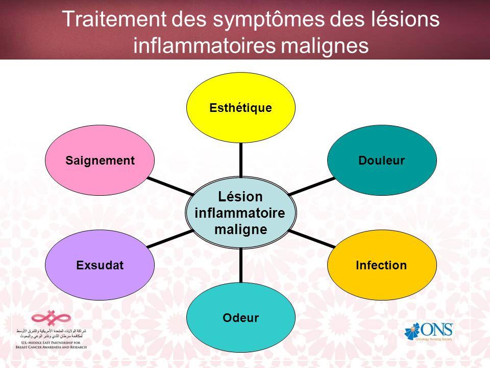 Traitement des symptômes des lésions inflammatoires malignes