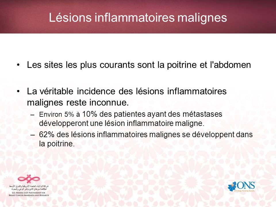 Lésions inflammatoires malignes