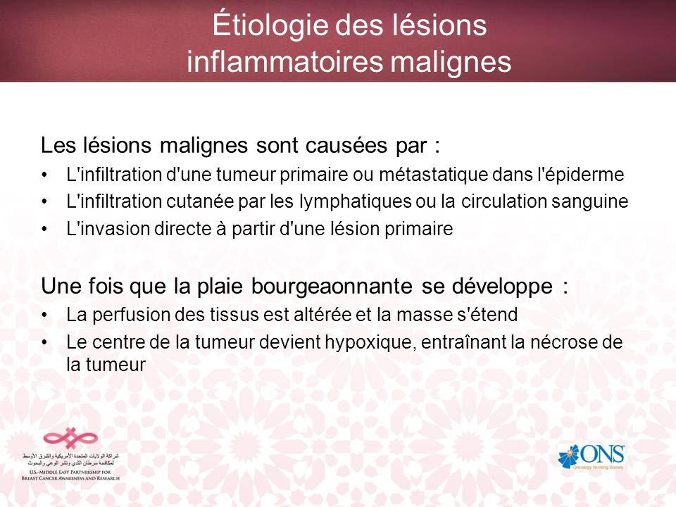 Étiologie des lésions inflammatoires malignes