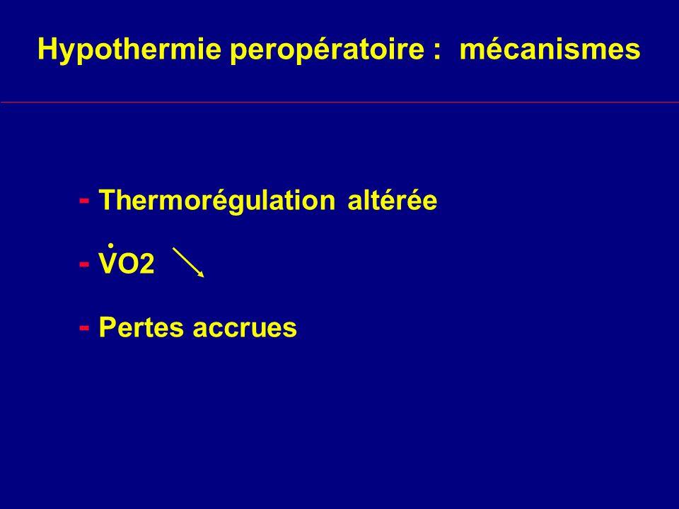 Hypothermie peropératoire : mécanismes