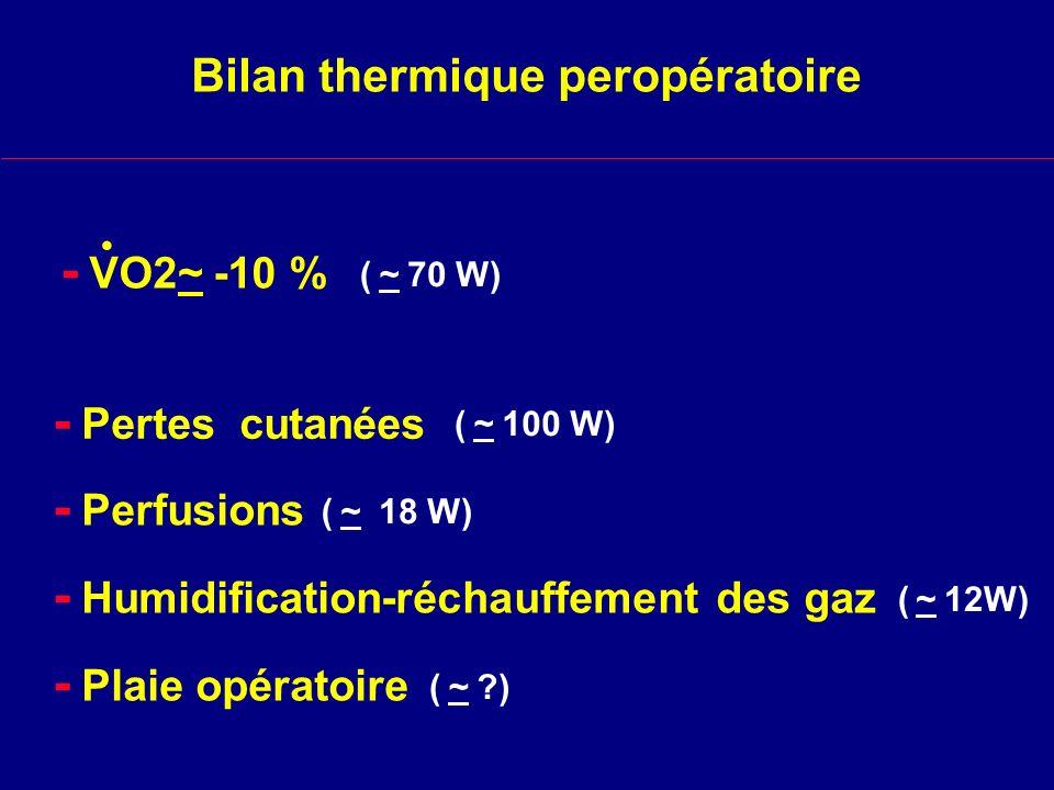 Bilan thermique peropératoire