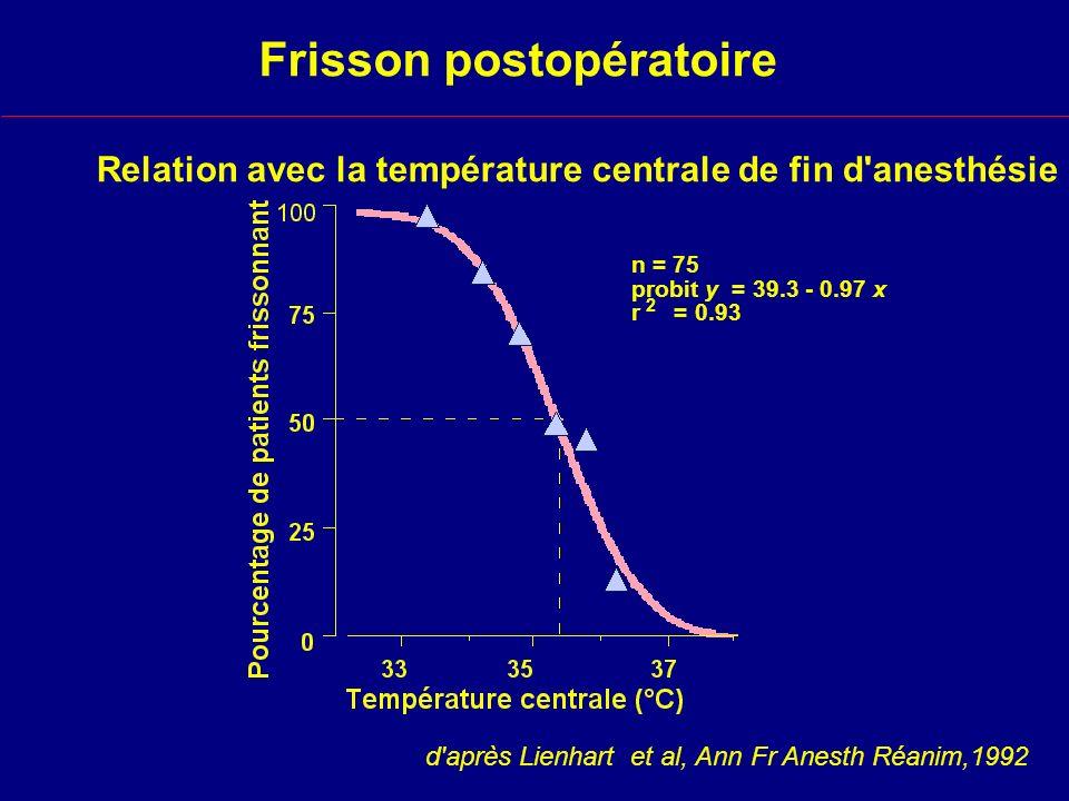 Relation avec la température centrale de fin d anesthésie