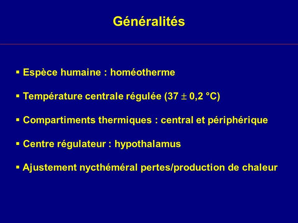 Généralités Espèce humaine : homéotherme