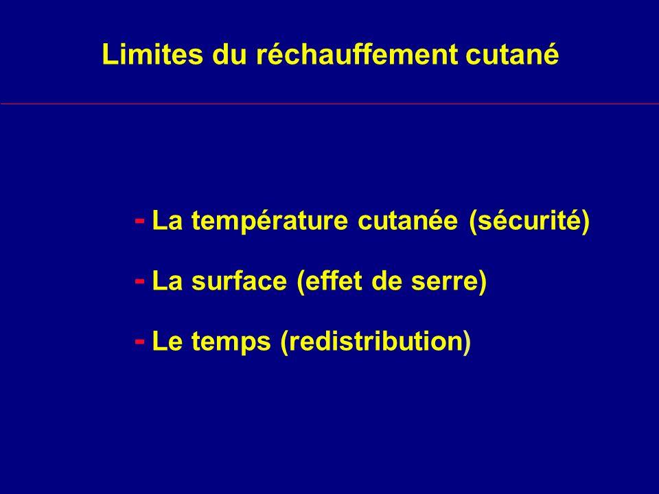 Limites du réchauffement cutané