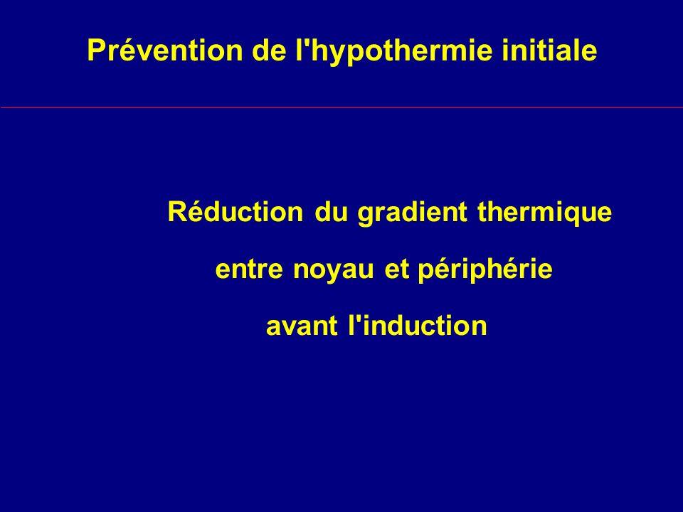 Prévention de l hypothermie initiale