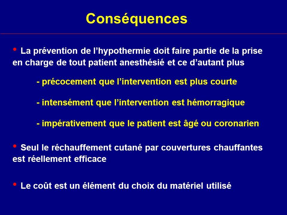 Conséquences La prévention de l'hypothermie doit faire partie de la prise en charge de tout patient anesthésié et ce d'autant plus.