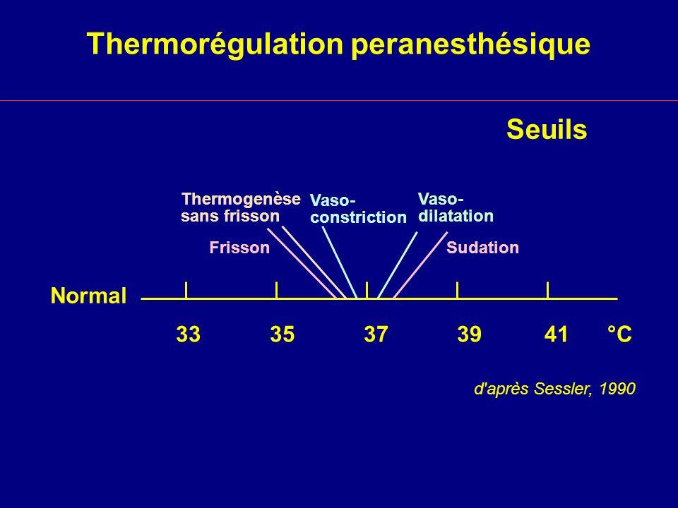 Thermorégulation peranesthésique