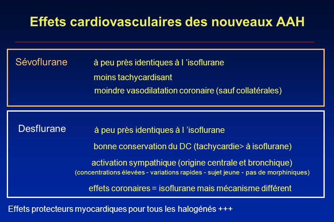 Effets cardiovasculaires des nouveaux AAH