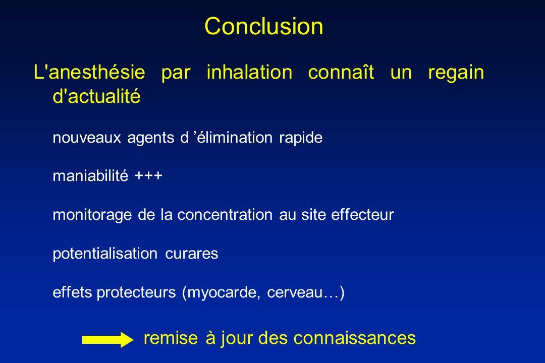 Conclusion L anesthésie par inhalation connaît un regain d actualité