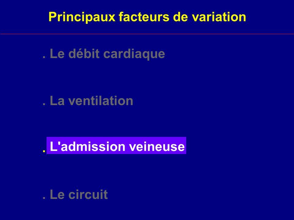 Principaux facteurs de variation