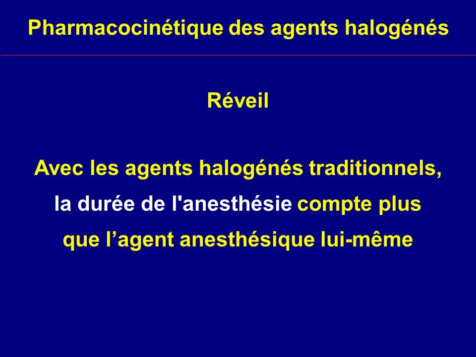 Pharmacocinétique des agents halogénés
