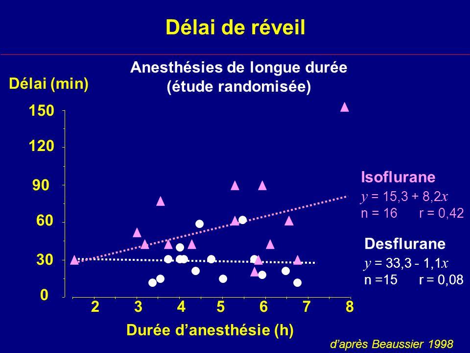 Anesthésies de longue durée
