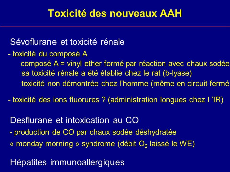 Toxicité des nouveaux AAH