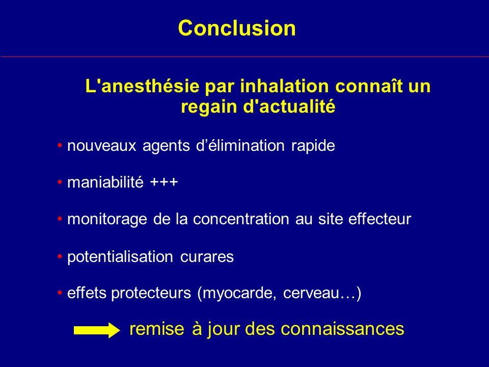 L anesthésie par inhalation connaît un regain d actualité