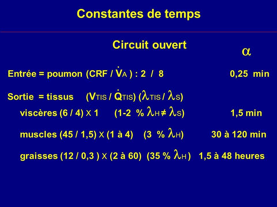  Constantes de temps Circuit ouvert .