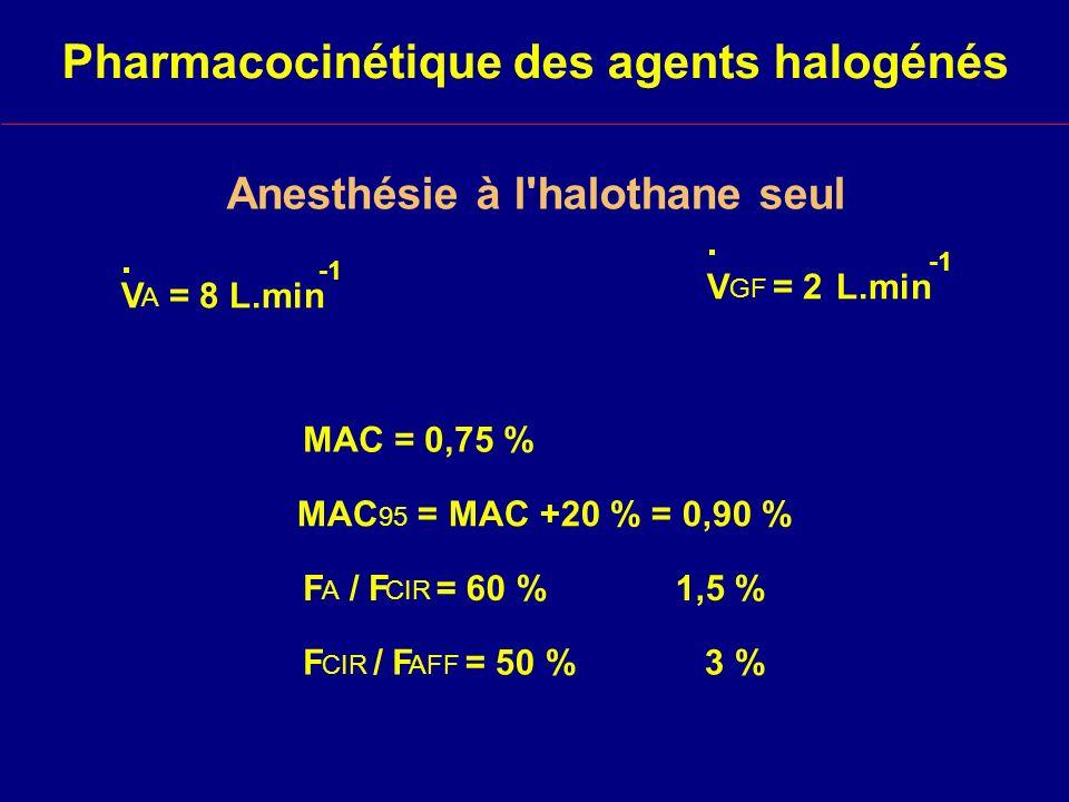 Anesthésie à l halothane seul