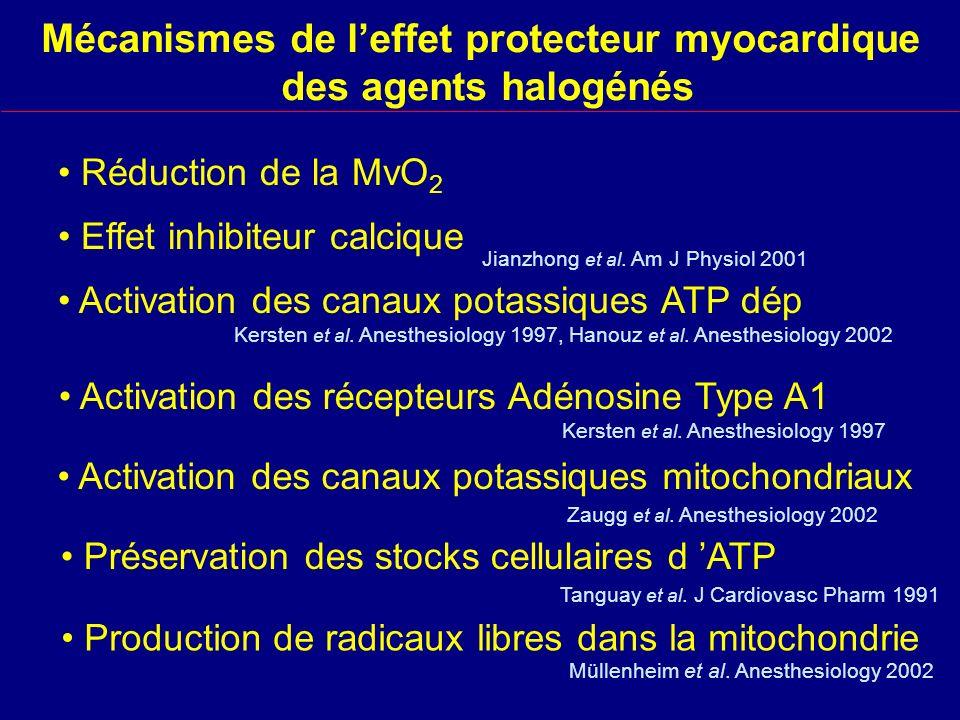 Mécanismes de l'effet protecteur myocardique des agents halogénés