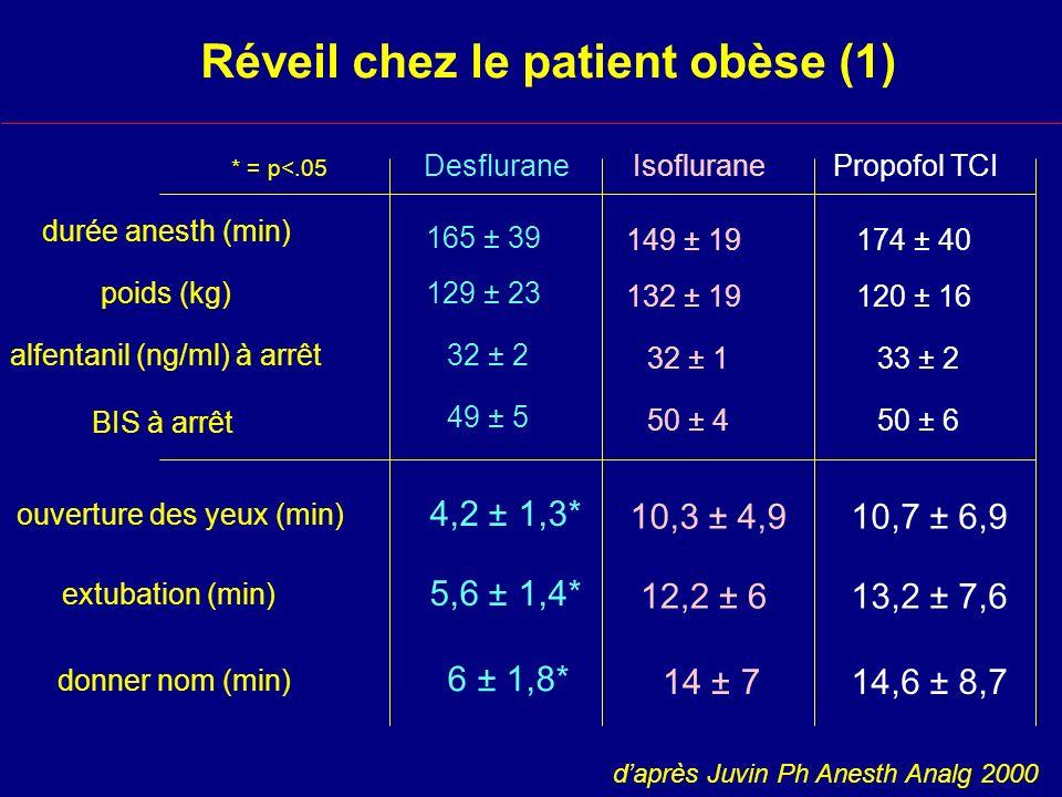 Réveil chez le patient obèse (1)