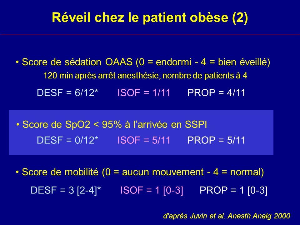 Réveil chez le patient obèse (2)