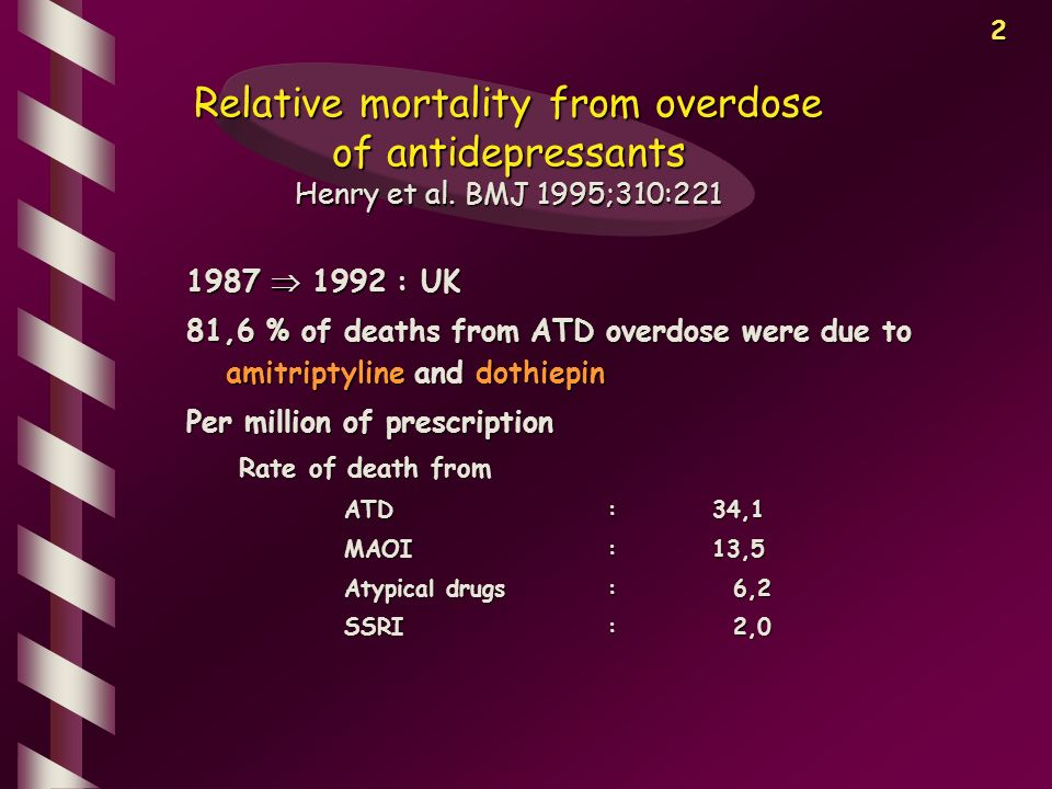 Relative mortality from overdose of antidepressants Henry et al