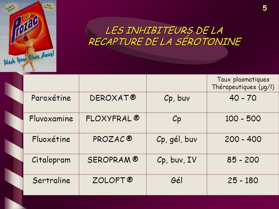 LES INHIBITEURS DE LA RECAPTURE DE LA SÉROTONINE